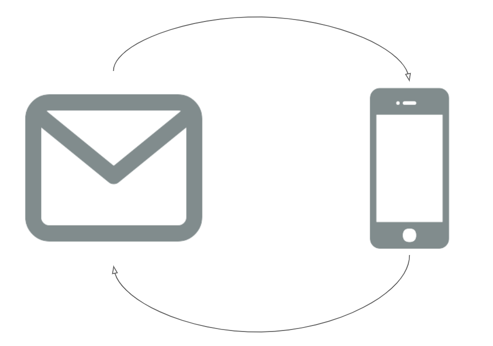 Simple communication with Email to SMS